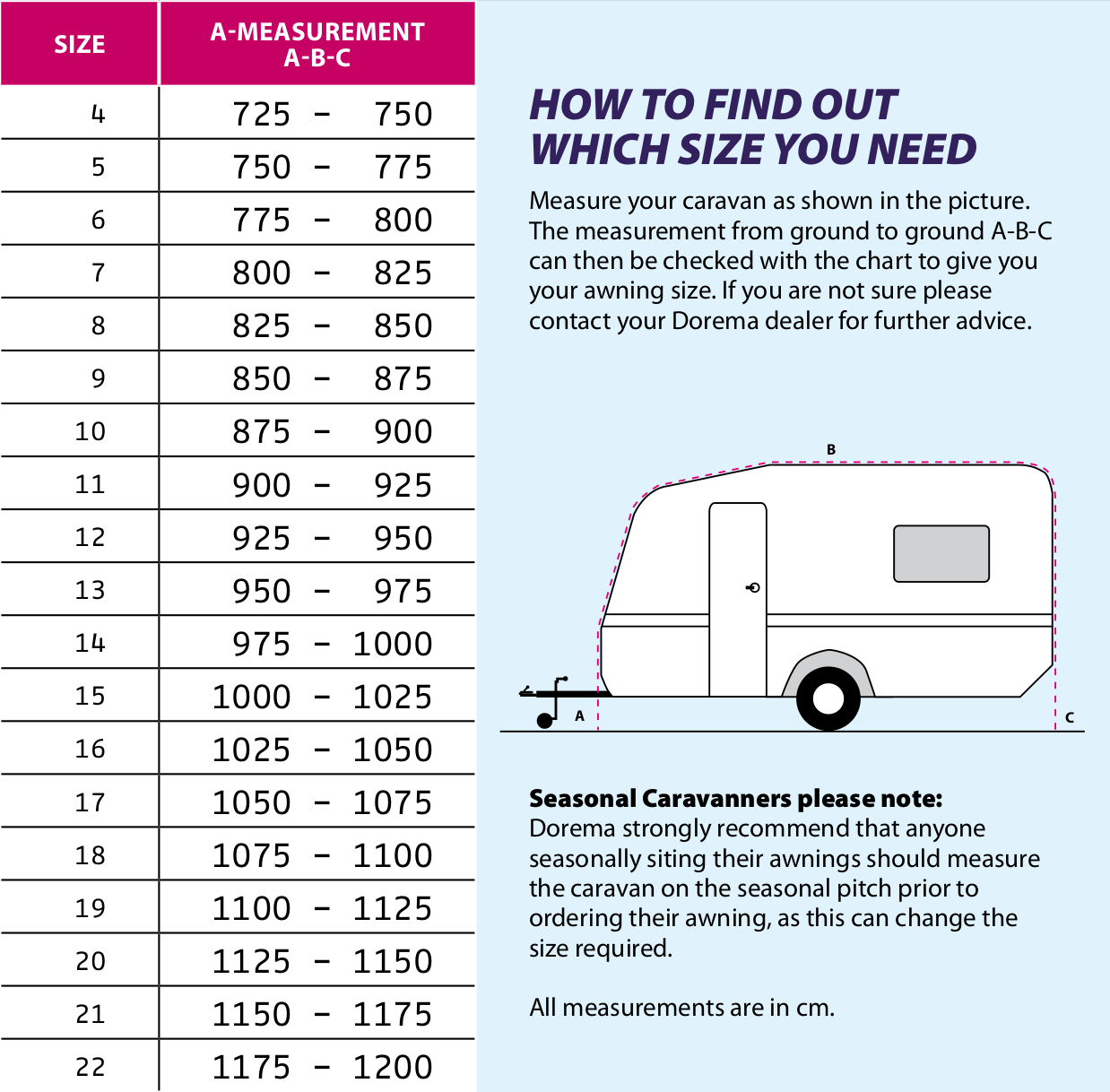 Dorema Awning Size Guide - What size do you need ...